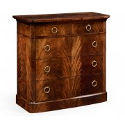 Jonathan Charles Furniture Mahogany 2 Over 3 Chest of Drawers